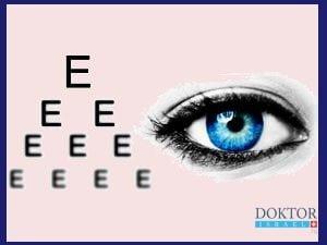 Новости офтальмологии — система позволяющая сохранить зрение